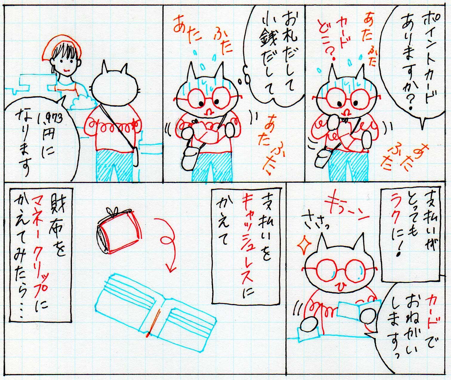 財布の漫画