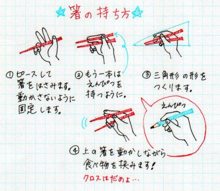 箸と鉛筆正しい持ち方